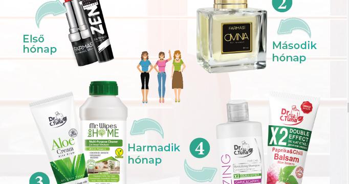 Farmasi Start Program: ajándék eső az új vásárlóknak