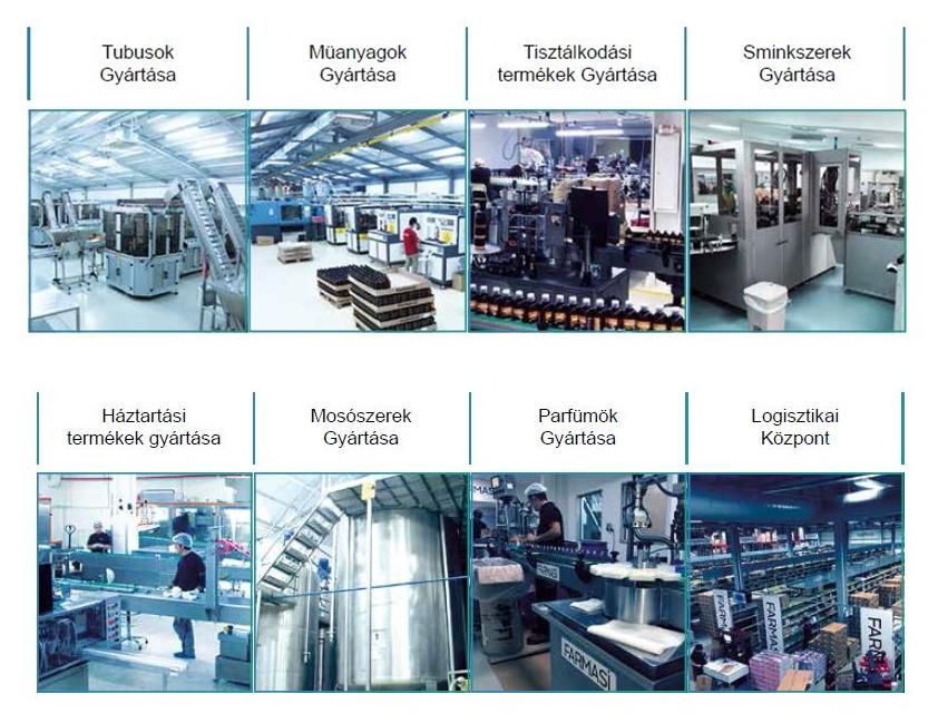 Farmasi integrált gyár