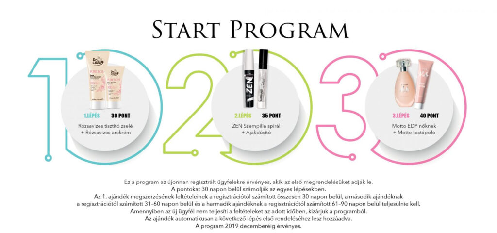 Farmasi marketing terv eszközei 2:   Farmasi Start program